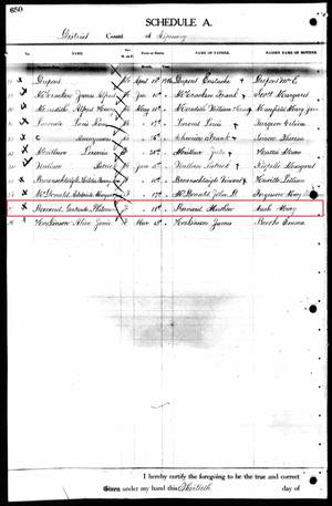 Registration of birth for Anahareo. Archives of Ontario. Registrations of Births and Stillbirths – 1869-1913. MS 929, reel 180. Toronto, Ontario, Canada: Archives of Ontario.